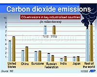 The european union emission trading system in perspective