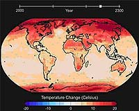 Projected global temps in 2300.